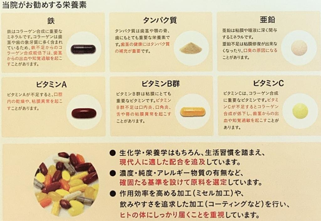 当院がお勧めする栄養素